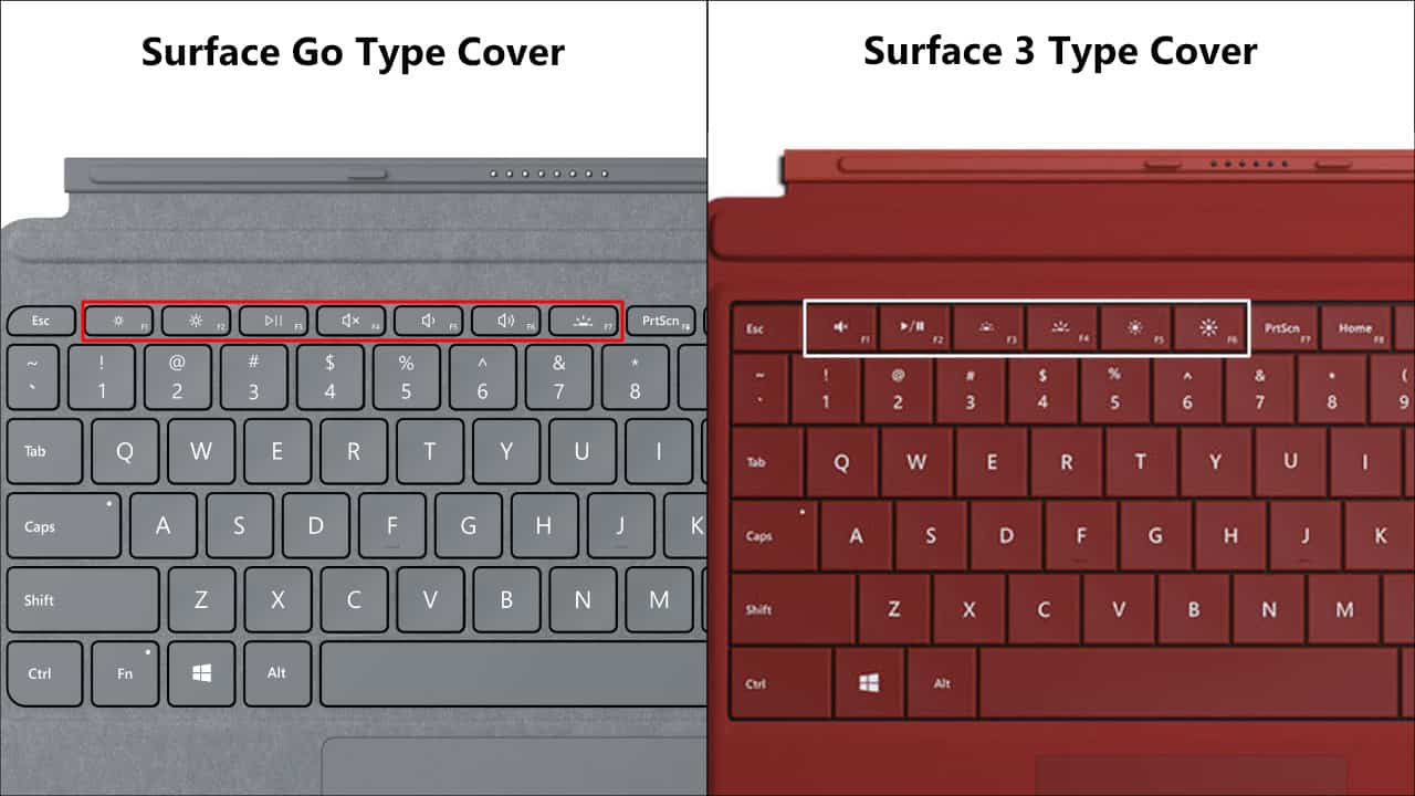 Surface Go Type Cover vs  Surface 3 Type Cover