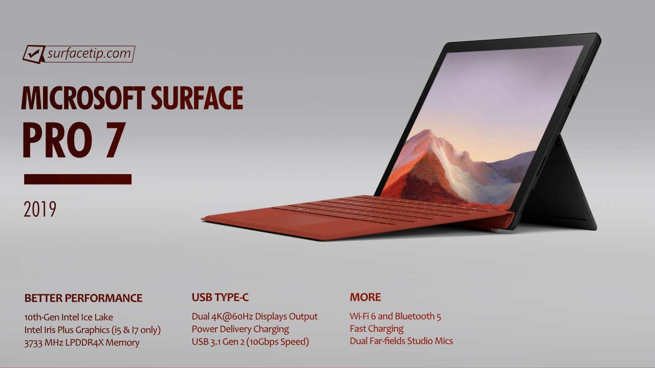 Surface Pro 7 Specs
