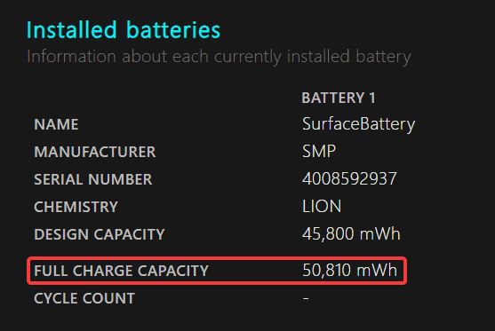 Full Charge Capacity on brand new Surface Laptop 3
