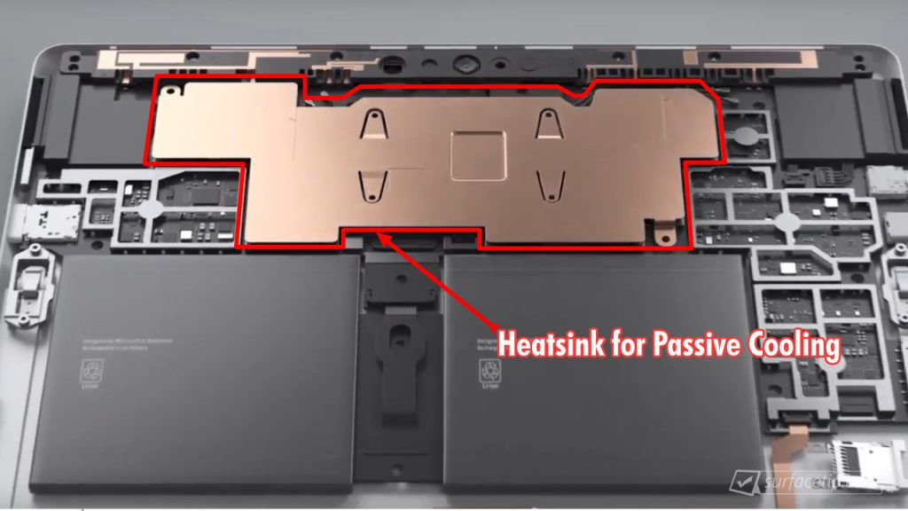 Surface Go Passive Cooling