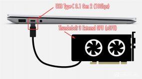 Does Surface Laptop 4 support External GPU (eGPU)?