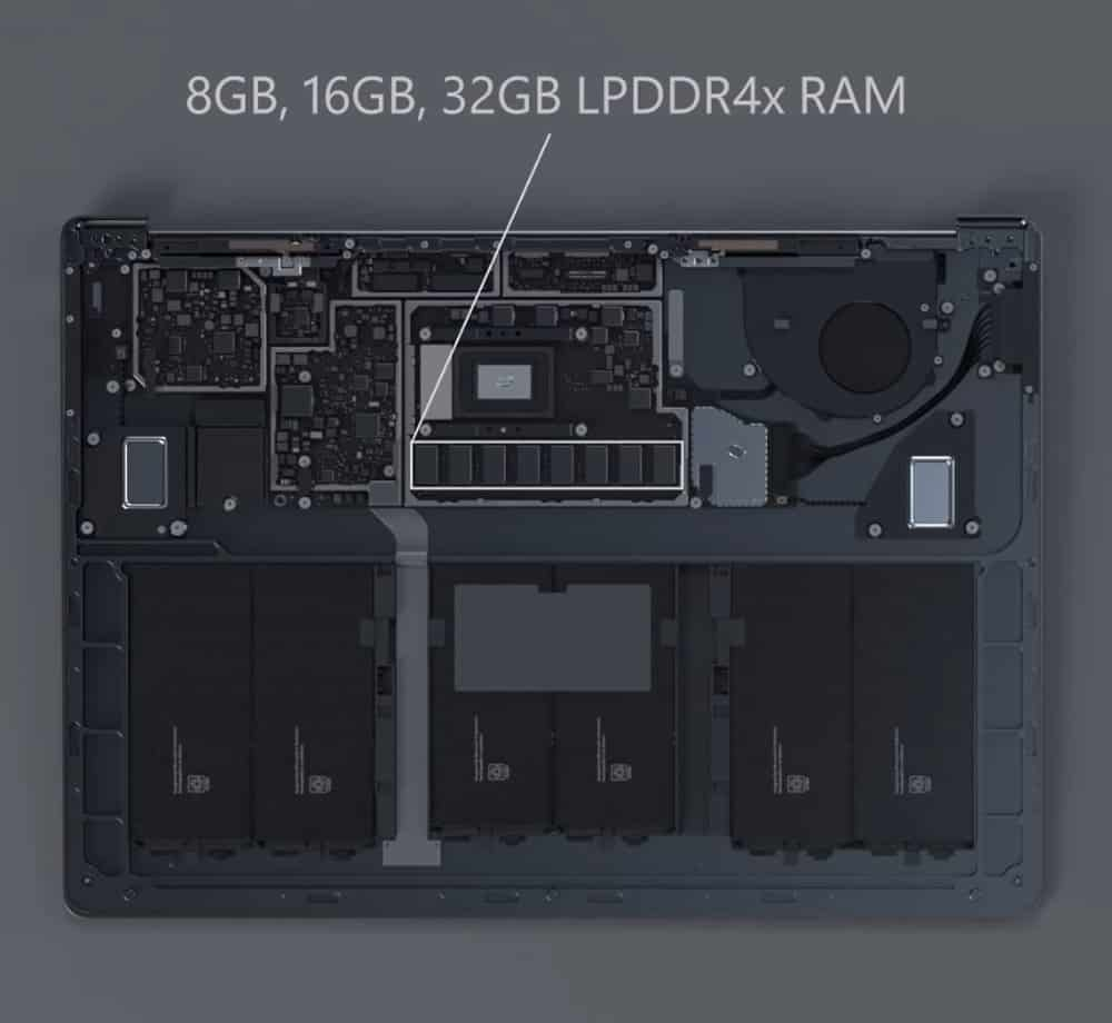 Surface Laptop 3 Soldered RAM