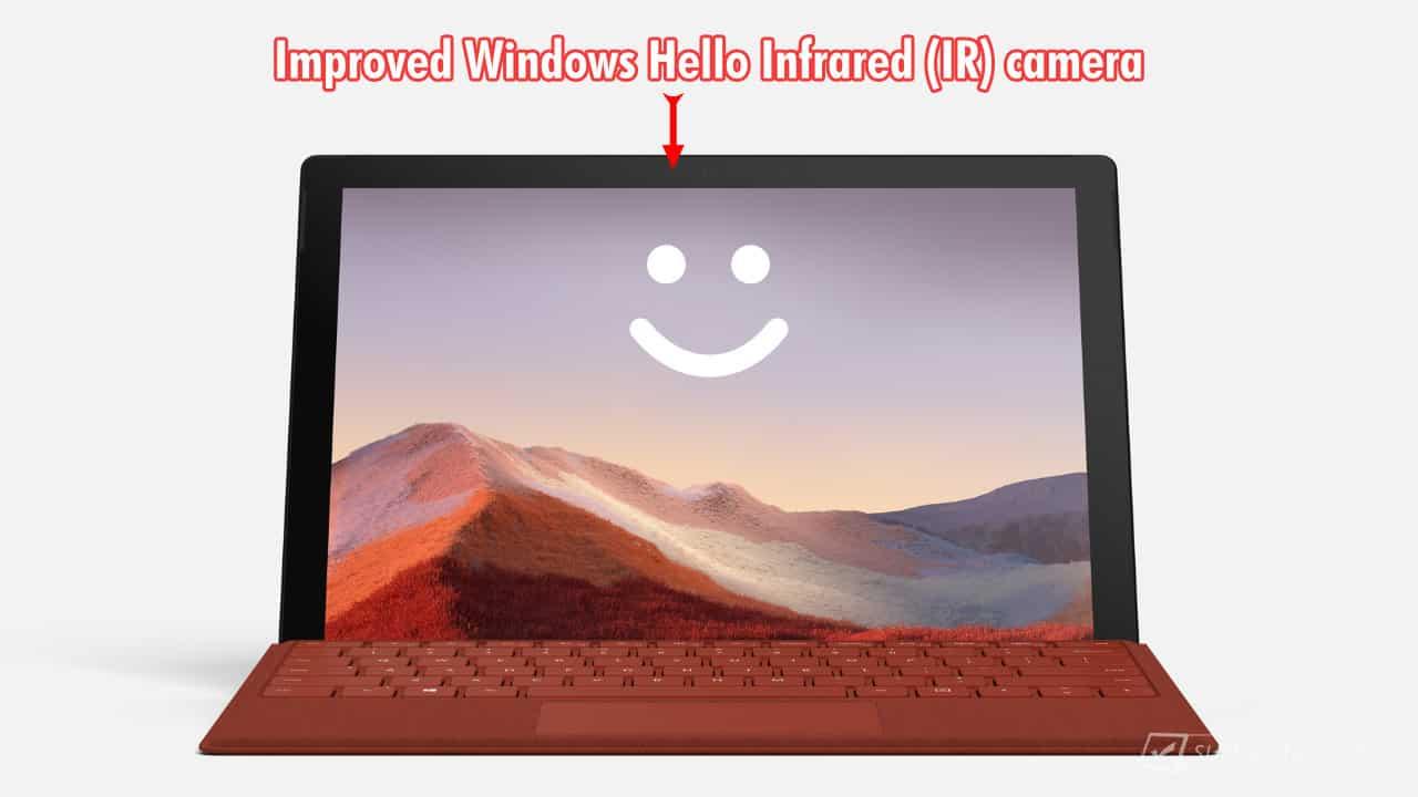 Surface Pro 7 Windows Hello Face Authentication