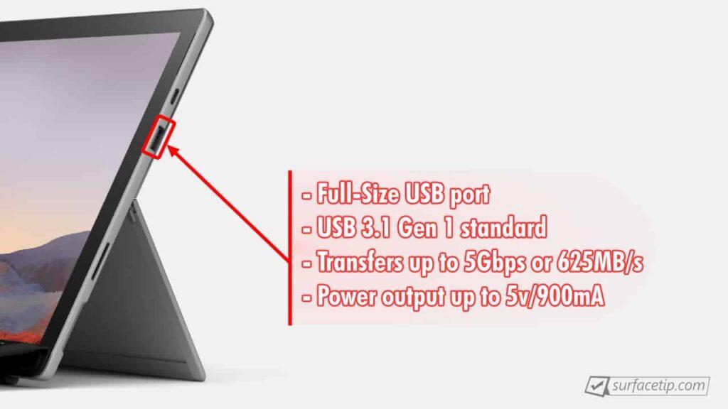 Surface Pro 7 USB-A port