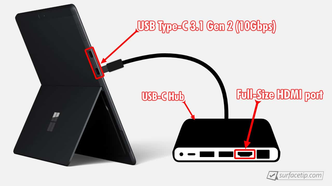 Surface Pro X Full Size HDMI