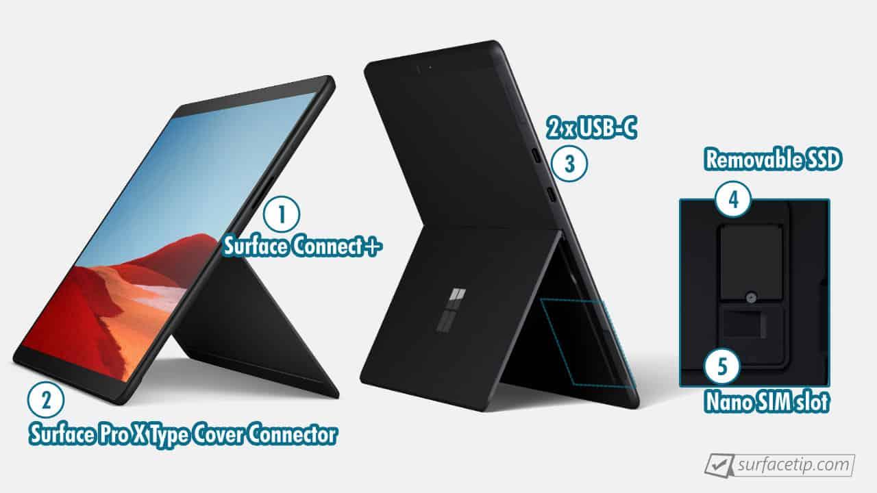 Surface Pro X Ports