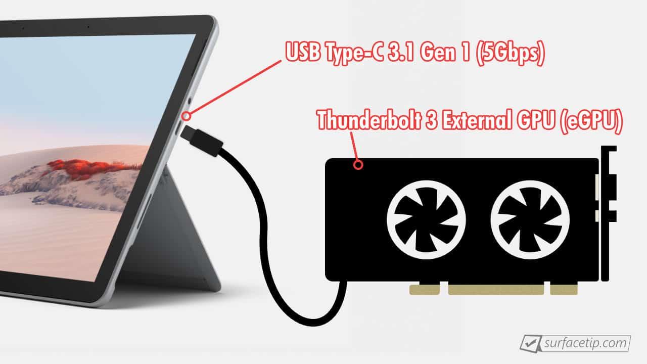 Surface Go 2 eGPU