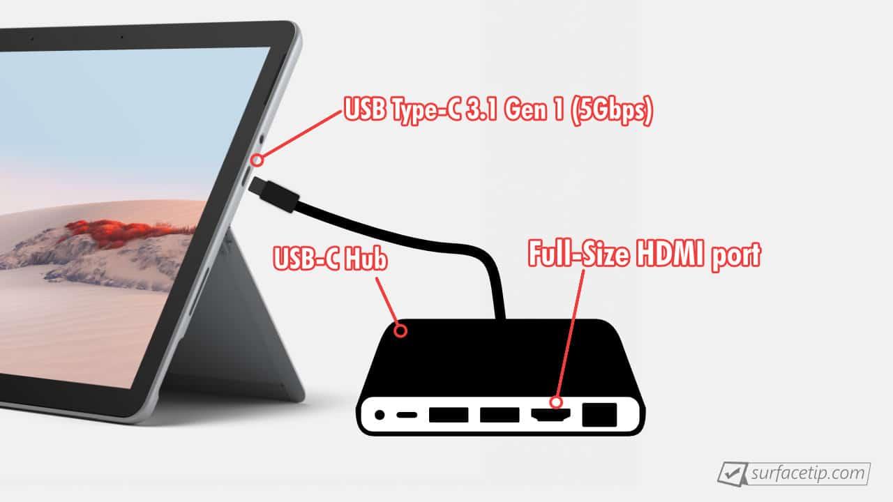 Surface Go 2 HDMI port