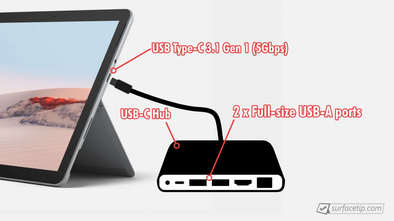 Surface Go 2 Full-size USB-A port