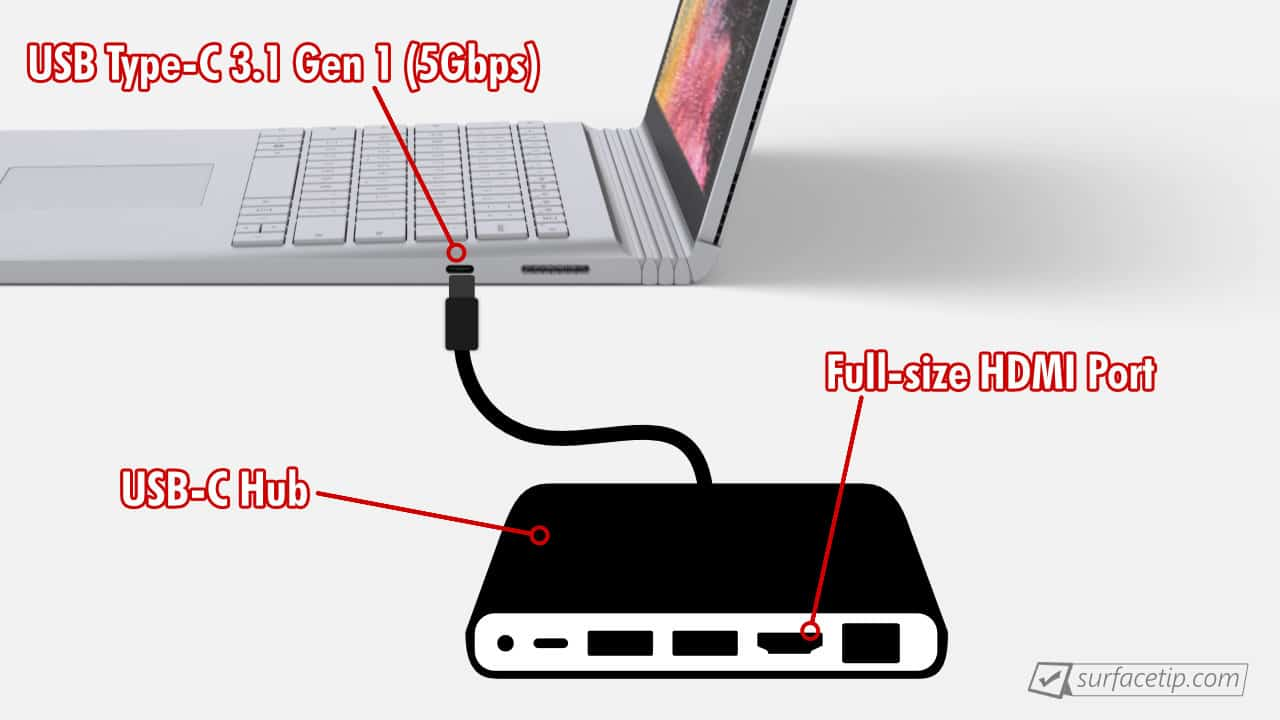Surface Book 2 HDMI Port
