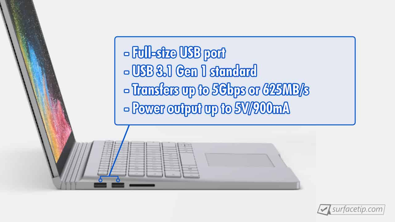 Surface Book 2 USB-A Port Specs