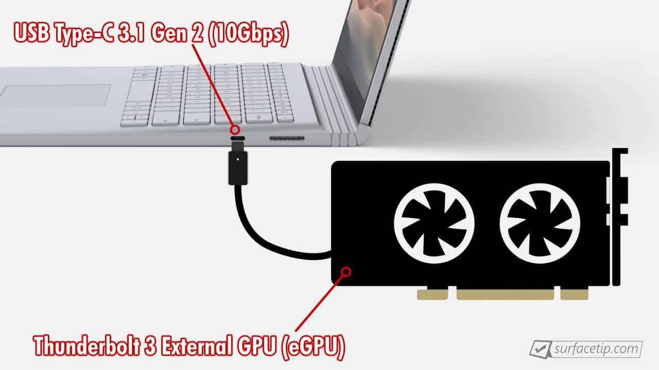 Surface Book 3 eGPU Support