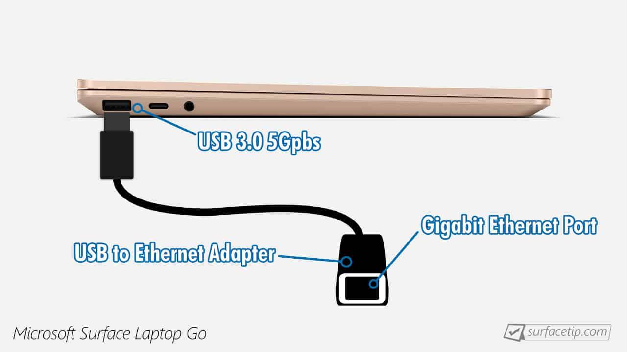 Surface Laptop Go Ethernet port