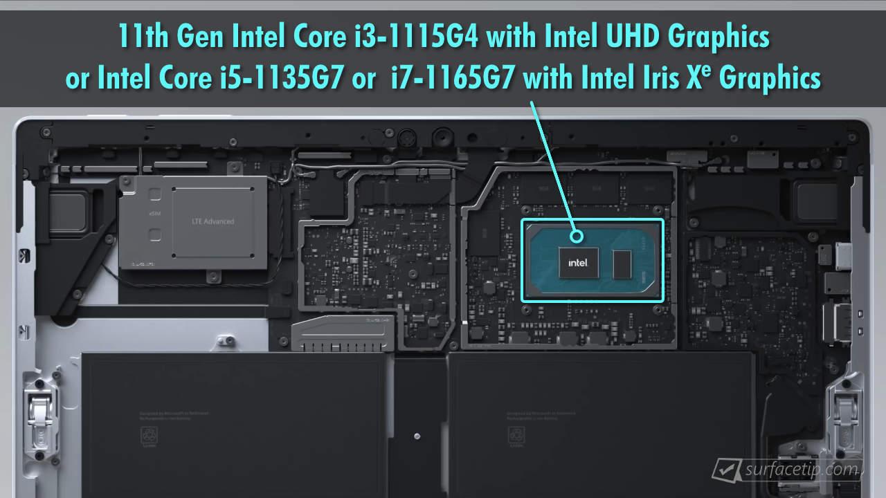 Surface Pro 7 Plus Processors (CPU)