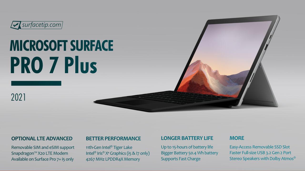Surface Pro 7 Plus Specs